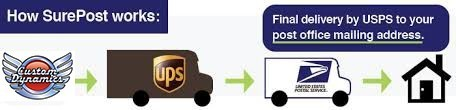 surepost shipping